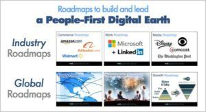 Digital Convergence: Roadmaps for the Winner-Take-All Wars